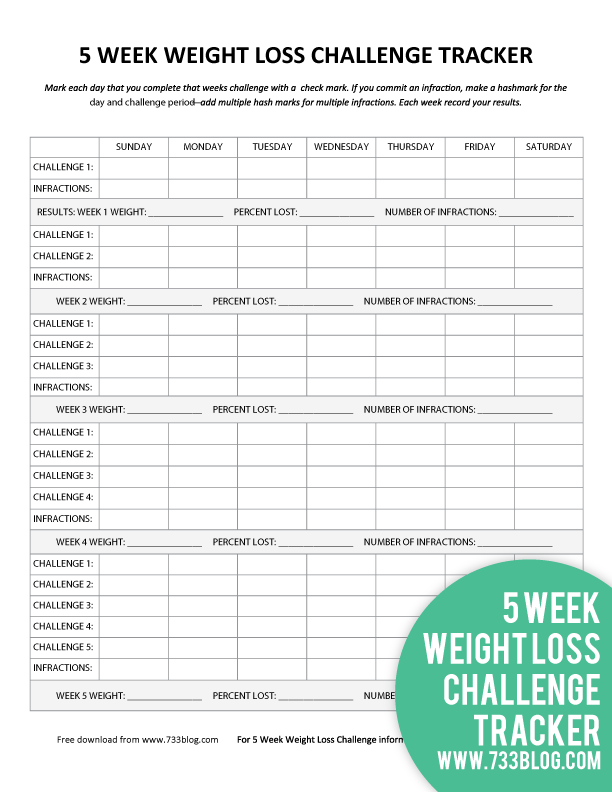 5 Week Weight Loss Challenge Printable Tracker